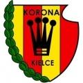 Korona Kielce Sub 19