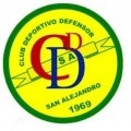 >Defensor San Alejandro