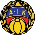 Alets IK