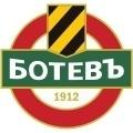 Botev Plovdiv Sub 19