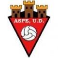 >Aspe A