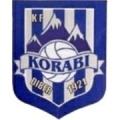 FK Korab