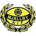 Mjallby Sub 19