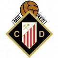 >Caudal Deportivo