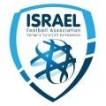 Israel Sub 17