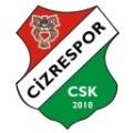 Cizrespor 2010