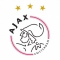 >Ajax