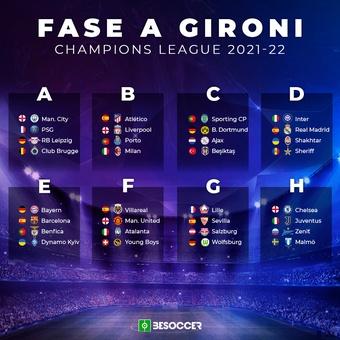 Fase a Gironi Champions League 2021-22, 26/08/2021