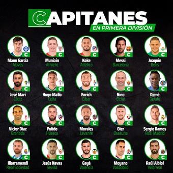 Capitanes de Primera División 2020/21, 12/11/2020