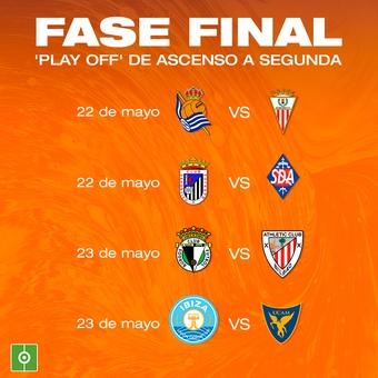 Fase final playoff ascenso, 17/05/2021