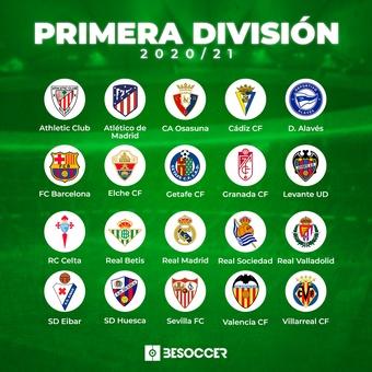 Primera División 2020/21, 26/11/2020