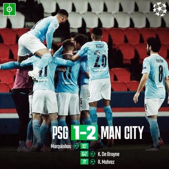 Resultado PSG - Man City, 28/04/2021