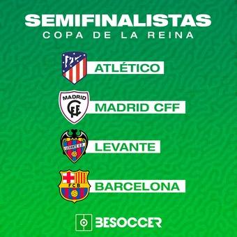 Semis Copa de la Reina, 05/05/2021