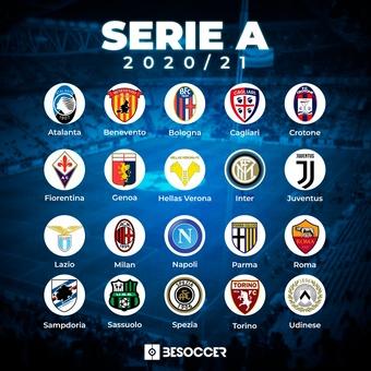 Serie A 2020/21, 26/11/2020