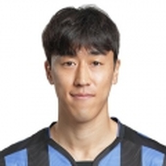 Jae-Sung LeeI
