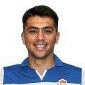 I. Gonzalez