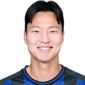 Kwon Kyung-Won