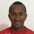 Júnior Mandacaru