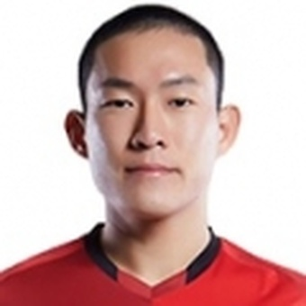 Ahn Tae-Hyun