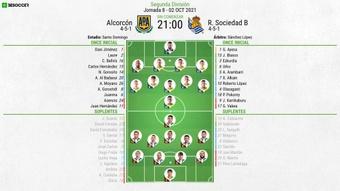 Onces confirmados del Alcorcón-Real Sociedad B. BeSoccer