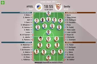 Sigue el directo del APOEL-Sevilla. BeSoccer