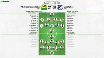 Alineaciones confirmadas del Atlético Bucaramanga-Millonarios. BeSoccer