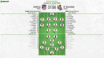Onces confirmados del Atlético-Real Sociedad. BeSoccer
