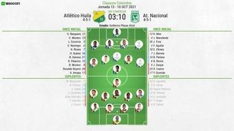 Alineaciones confirmadas del Atlético Huila-Atlético Nacional. BeSoccer