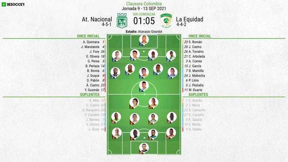 Sigue el directo del Atlético Nacional-La Equidad. BeSoccer
