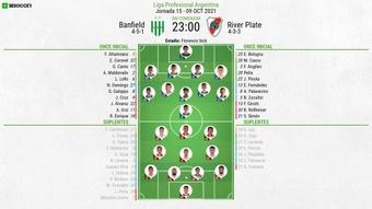 Alineaciones confirmadas del Banfield-River Plate. BeSoccer