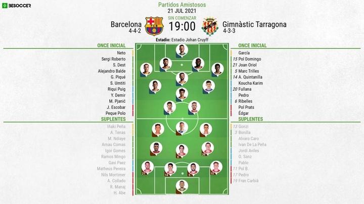 Sigue el directo del Barcelona-Nàstic. BeSoccer