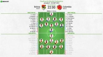 Sigue el directo del Bolivia-Colombia. BeSoccer