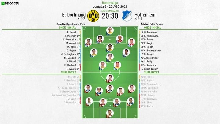Alineaciones confirmadas del Borussia Dortmund-Hoffenheim. BeSoccer