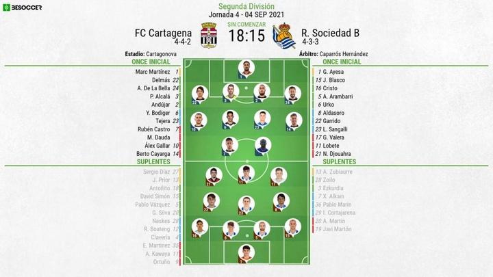 Sigue el directo del Cartagena-Real Sociedad B. BeSoccer