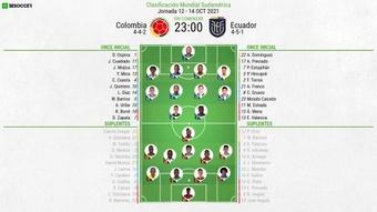 Alineaciones confirmadas del Colombia-Ecuador. BeSoccer
