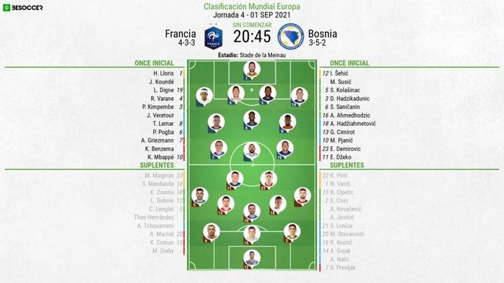 Onces confirmados del Francia-Bosnia. BeSoccer