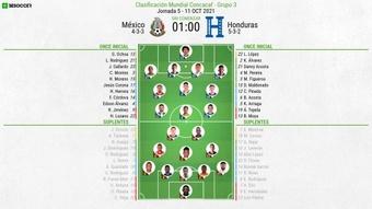 Alineaciones confirmadas del México-Honduras. BeSoccer