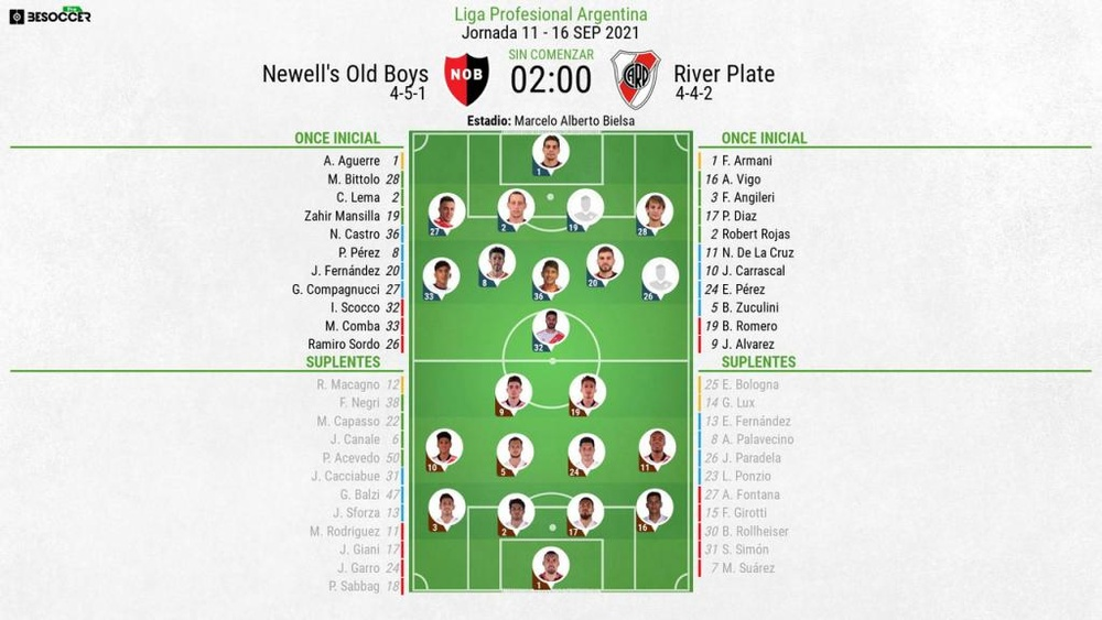Sigue el directo del Newell's Old Boys-River Plate. BeSoccer