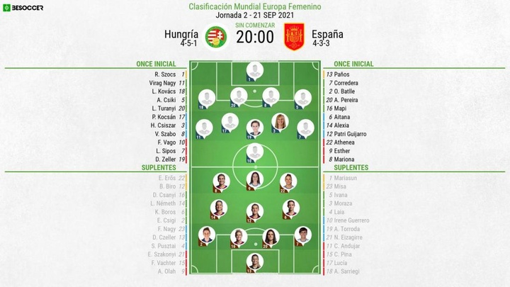 Sigue el directo del Hungría Femenino-España Femenino. BeSoccer