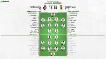 Onces confirmados del Ponferradina-Oviedo. BeSoccer