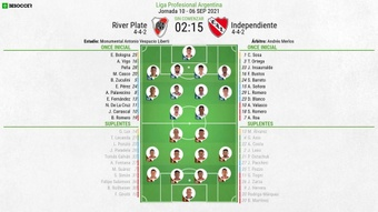 Alineaciones confirmadas del River Plate-Independiente. BeSoccer