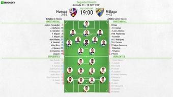 Alineaciones confirmadas del SD Huesca-Málaga. BeSoccer