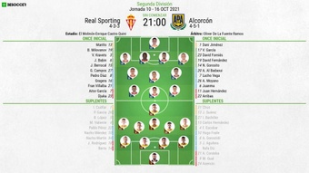 Onces confirmados del Sporting-Alcorcón. BeSoccer