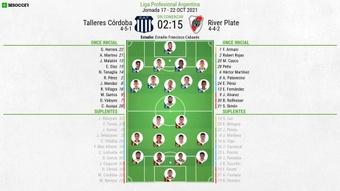 Alineaciones confirmadas del Talleres de Córdoba-River Plate. BeSoccer