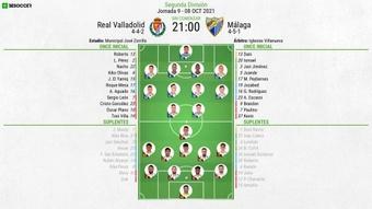 Onces confirmados del Valladolid-Málaga. BeSoccer
