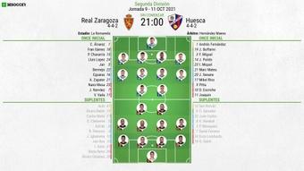 Sigue el directo del Zaragoza-SD Huesca. LaLiga
