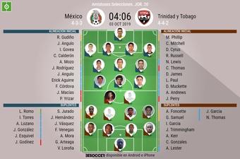 Sigue el directo del México-Trinidad y Tobago. BeSoccer