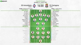 Sigue el Amorebieta-Cartagena en directo. BeSoccer