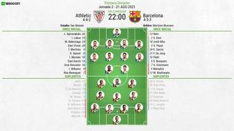 Onces confirmados del Athletic-Barcelona. BeSoccer