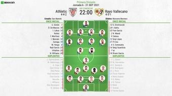 Alineaciones confirmadas para el Athletic-Rayo Vallecano. BeSoccer